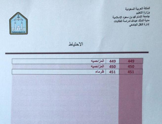 مجانا وبدون رسوم مدينة الملك عبدالله للطالبات في جامعة الإمام توفر أسطول نقل للطالبات في الرياض والمزاحمية وضرما